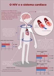 Infográfico de Luiza Gomes/Estagiária de Design/DGC/UFSC