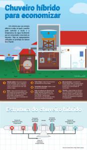 Infografico---Ducha-Solar_V2